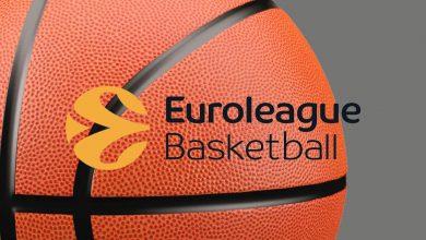 Photo of Евролигата ги промени правилата за одложување на натпреварите за време на пандемија