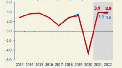 Photo of Народна банка за годинава проектира раст на БДП од 3,9 отсто и инфлација од 2,2 отсто