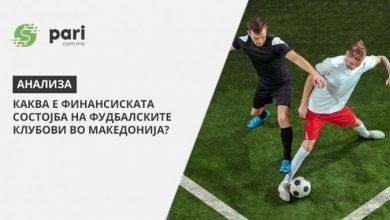 Photo of Истражување: Беспарица во клубовите во фудбалска Македонија