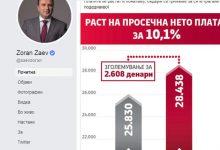 Photo of Заев на ФБ: Продолжува растот на просечната плата, платите ќе растат и понатаму