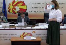 Photo of ДИК го утврди редоследот на кандидати на гласачкото ливче на локалните избори 2021 (КРГ)