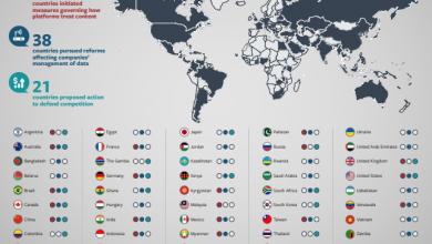 """Photo of """"Фридом хаус"""": Рекорден број земји апселе и малтртирале корисници на интернет"""