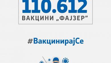 """Photo of Филипче: Пристигнаа 110.612 вакцини на """"Фајзер"""""""