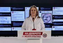 Photo of (ГАЛЕРИЈА) Славјанка Петровска: После првиот изборен круг, членови и активисти на ДПМНЕ продолжија да се закануваат со насилство