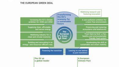 Photo of Фон дер Лајен: Брзиот премин кон чистата енергија ЕУ ќе ја направи независен глобален играч