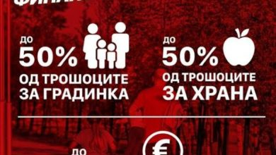 Photo of Град Скопје со пакет финансиска поддршка: до 50% поевтин оброк за учениците, до 50% помал трошок за градинките